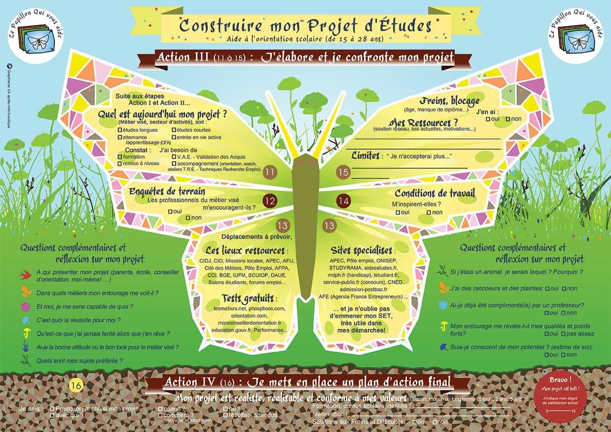 detailed look well known best website Construire son Projet de vie scolaire et réussir son ...